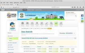 Website Penerimaan Peserta Didik Baru (PPDB) Online. Sumber: Screenshot