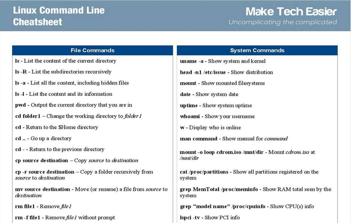 CheatSheet Linux Commands. Source: https://img.tradepub.com/free/w_makb09/images/w_makb09c8.jpg