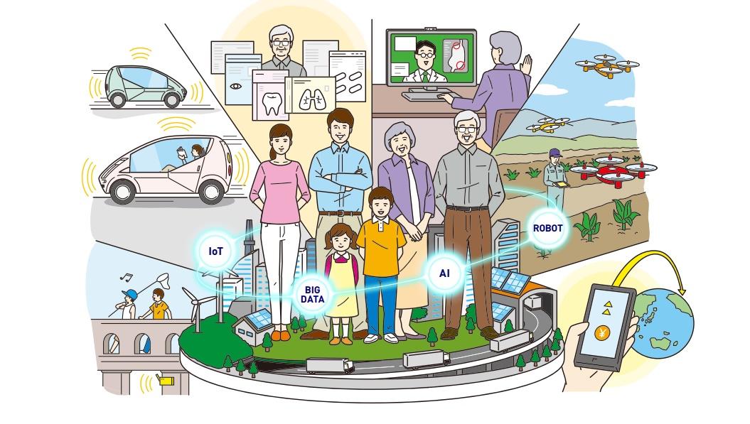 Apa itu Masyarakat 5.0?