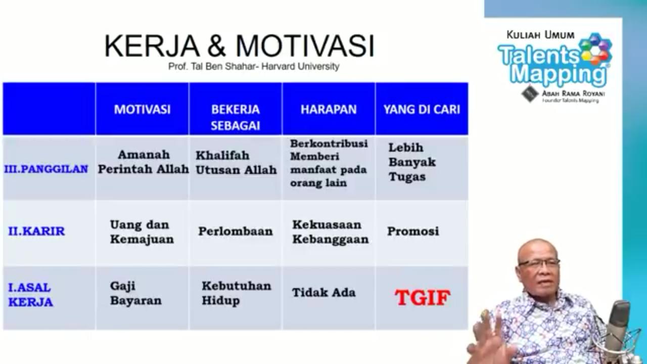 Kerja dan Motivasi menurut Pak Rama Royani atau Abah Rama. Sumber: screenshot