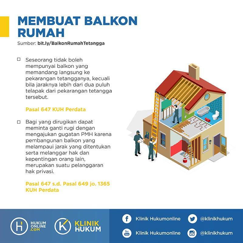 Aturan membuat balkon rumah agar tidak mengganggu tetangga. Sumber: klinik hukumonline.com
