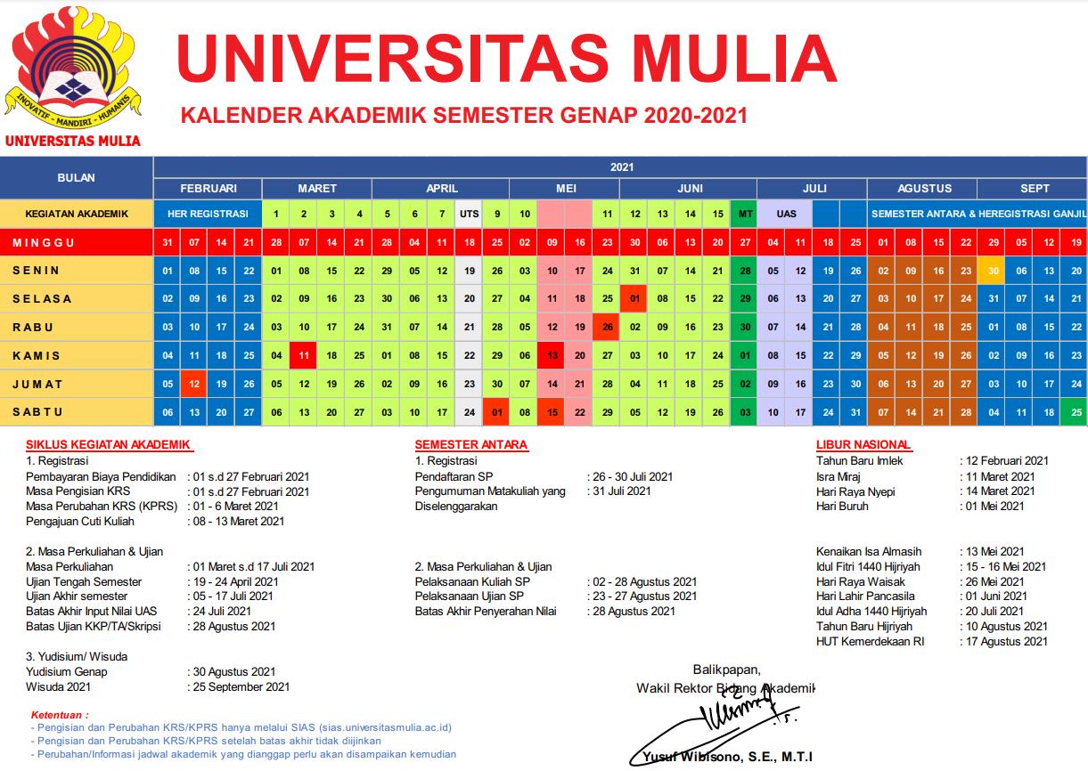 Kalender Akademik Semester Genap 2020/2021. Universitas Mulia.
