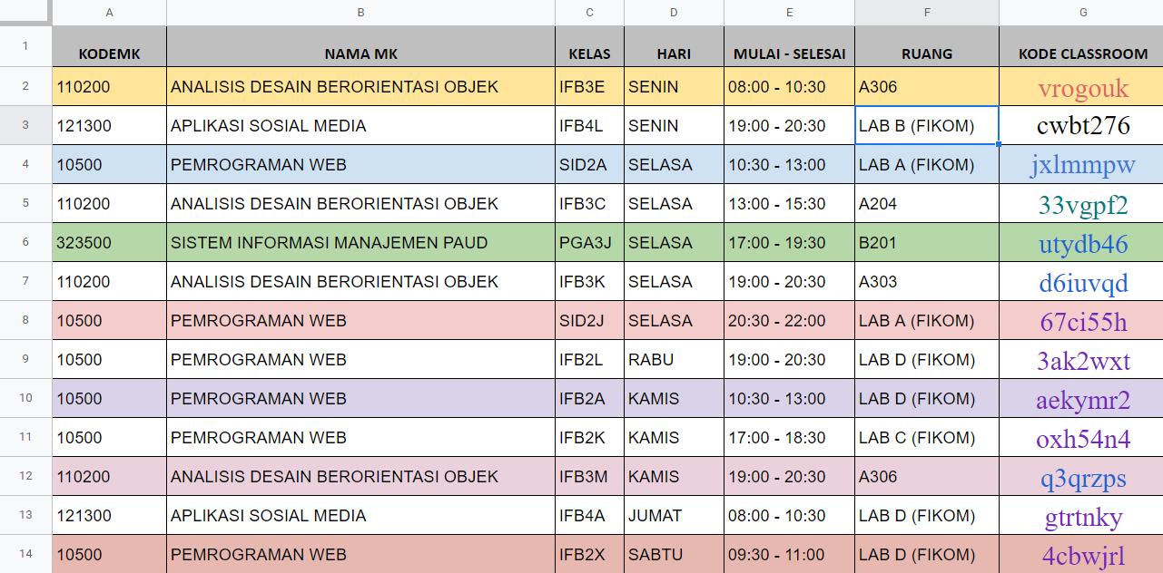 Jadwal Kuliah Semester Ganjil 2021/2022 dan Google Classroom.