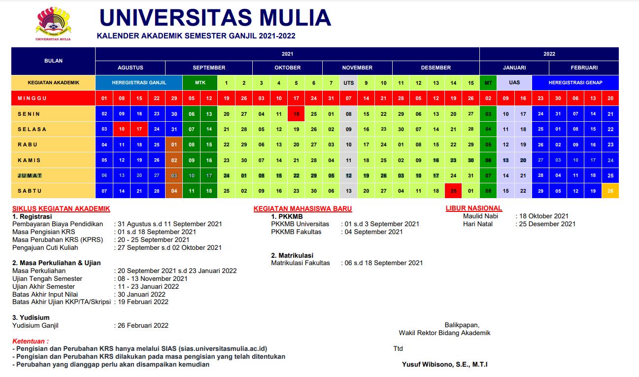 Kalender Akademik Semester Ganjil 2021/2022
